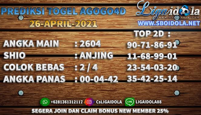 PREDIKSI TOGEL AGOGO 4D 26 APRIL 2021